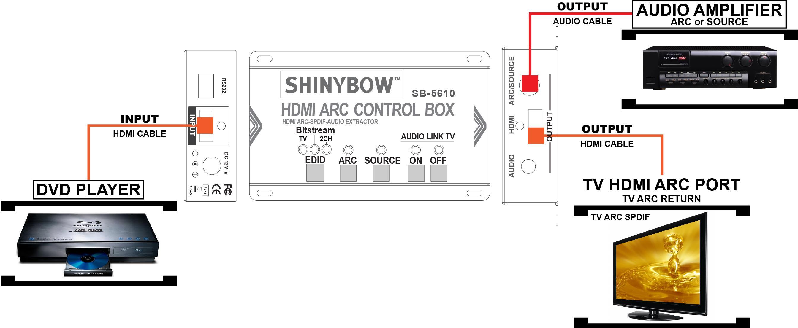 sb 5610 shinybow hdmi audio extractor arc spdif analog. Black Bedroom Furniture Sets. Home Design Ideas