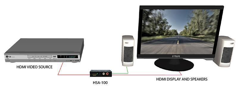 hsa 100 s smartavi hdmi to hdmi stereo audio spdif. Black Bedroom Furniture Sets. Home Design Ideas