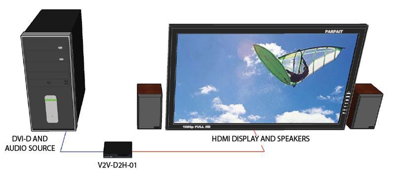 v2v d2h 01s smartavi dvi d and audio to hdmi converter. Black Bedroom Furniture Sets. Home Design Ideas