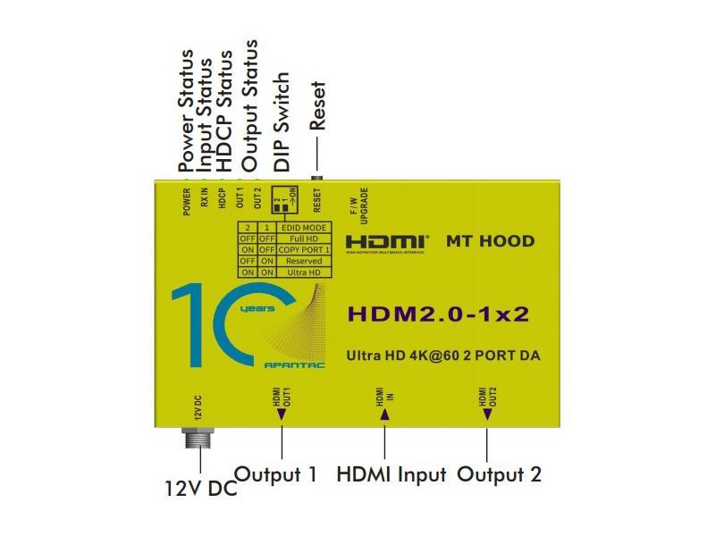 Apantac HDM2.0-1x2-II 1x2 4K 60Hz HDMI 2.0/HDCP 2.2 Splitter