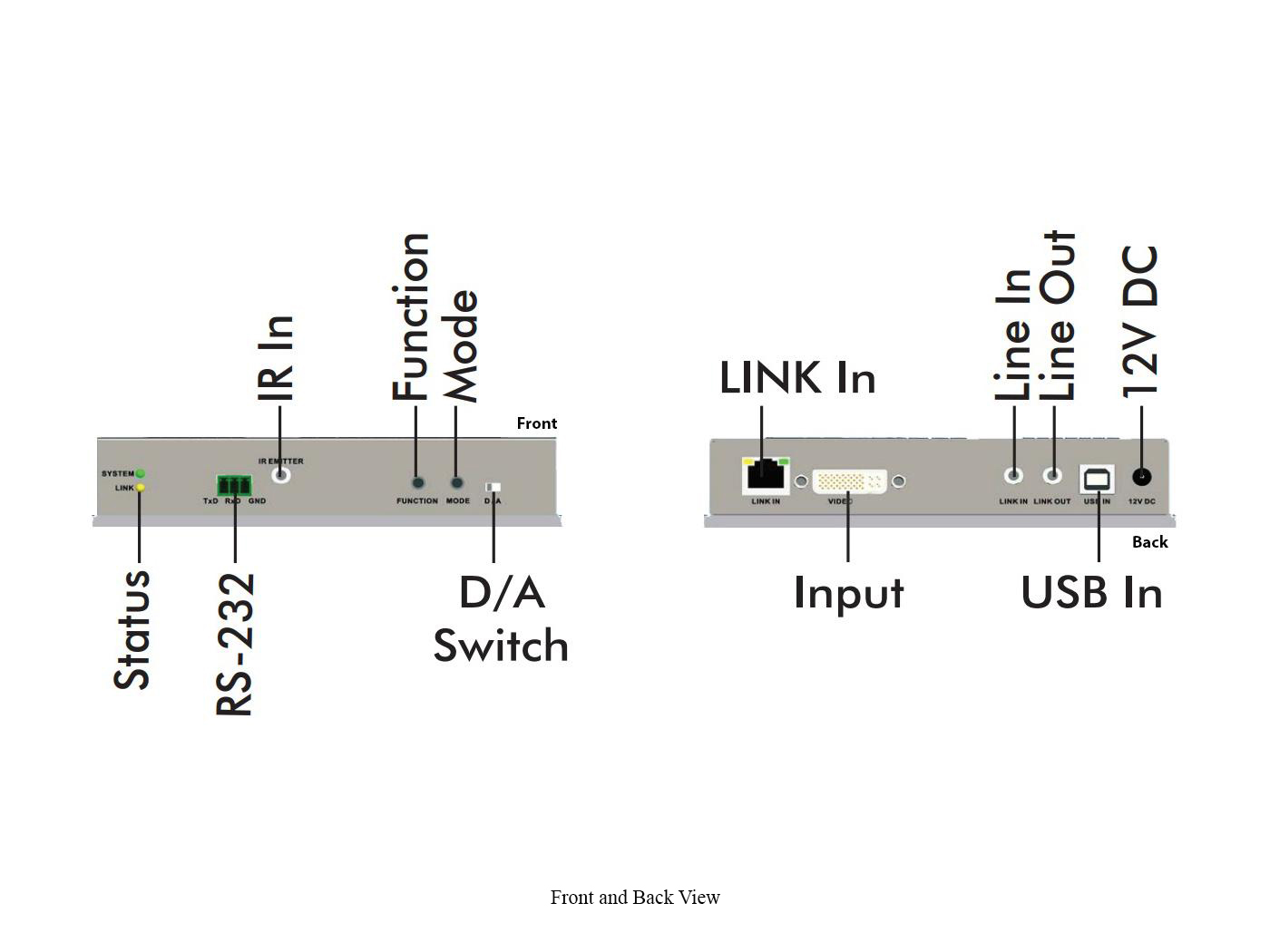 Apantac KVM-IP-Tx HDMI/DVI/VGA(DVI-I connector)/USB KVM Extender (Transmitter) over Gigabit Ethernet LAN