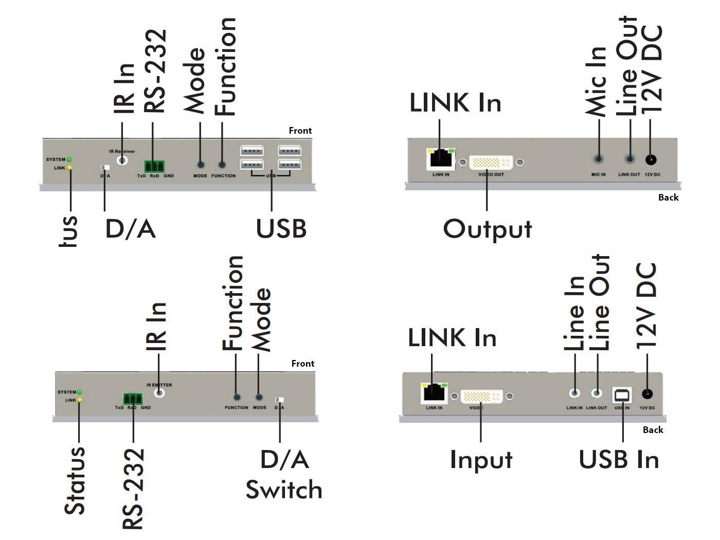 Apantac KVM-SET-12-II HDMI/DVI/VGA(DVI-I connector)/USB KVM Extender (Transmitter/Receiver) Kit over Gigabit Ethernet LAN