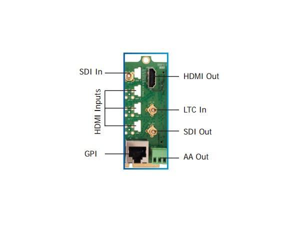 Apantac MiniDL-3 1 MODULAR Cascadable 4 input Multiviewer/3-HDMI/1-HDMI
