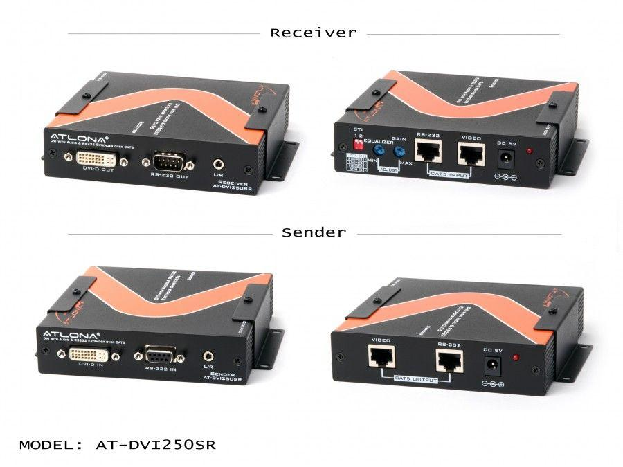 Atlona AT-DVI250SR-b DVI w RS232/Analog Audio Extender over Cat5/6 up to 850ft