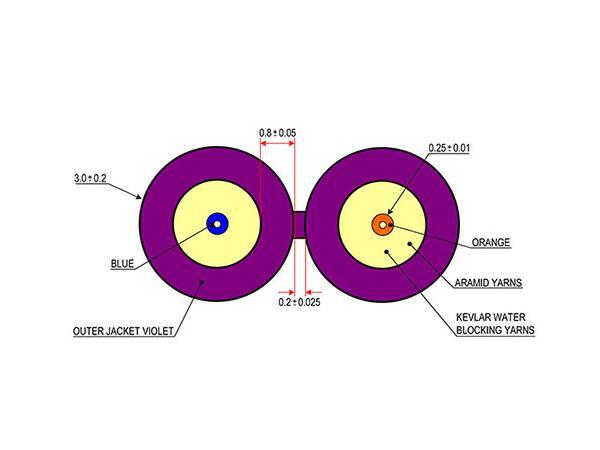 Covid CLR-D50125MOM4P Cleerline Fiber Duplex OM4 Plenum - 1000ft Box