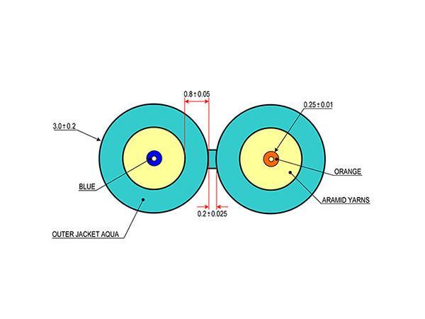 Covid CLR-DM3-3P-1KB Fiber Cable Duplex OM3 Plenum Cable - 1000ft Box