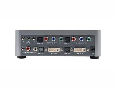 Gefen GTV-HIDEFS GEFEN DVI VIDEO SCALER AND SWITCHER