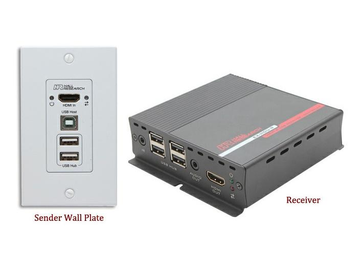 Hall Research EX-HDU HDMI and USB Extension on CAT6 with Audio and Integrated Control