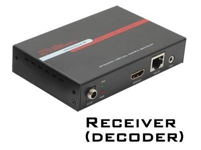 Hall Research HHD264-R-PD HDMI over LAN Receiver with/PoE