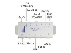 Apantac EVS-1-E-II VGA/PS2/RS-422/USB Extender (Transmitter) for Chyron Mosaic XL over a single CATx cable