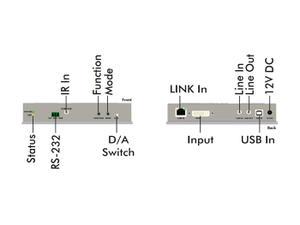 Apantac KVM-IP-Tx HDMI/DVI/VGA (DVI-I connector)/USB KVM Extender (Transmitter) over Gigabit Ethernet LAN