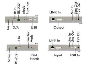 Apantac KVM-SET-12-II HDMI/DVI/VGA/USB KVM Extender (Transmitter/Receiver) Kit over Gigabit Ethernet LAN