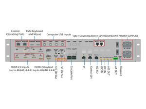Apantac UE-4-K 4 input 4K/UHD HDMI multiviewer with KVM functions